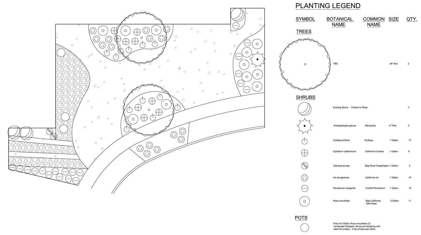 landscape planting plan on Nayeri Specializes In California Native Drought Tolerant Landscape
