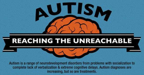 Autism: The Environmental Toxin Connection