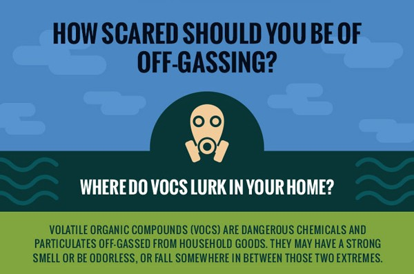 Dangers of Off-Gassing in Your Home
