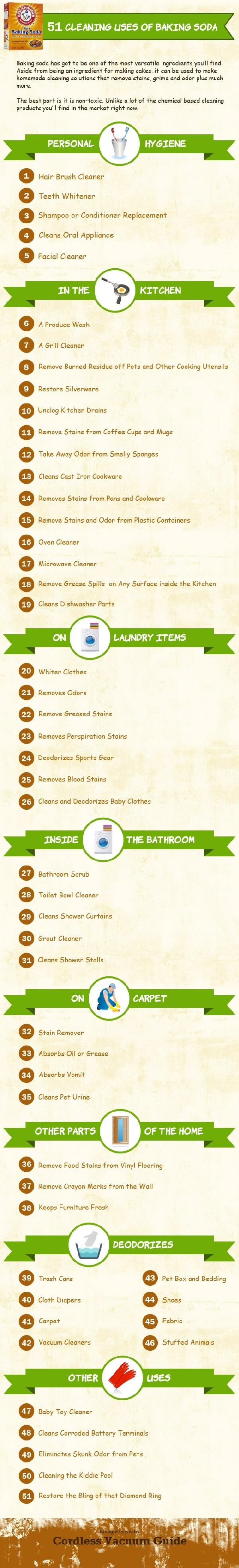 CleaningBakingSodaGraphic (2)(1)