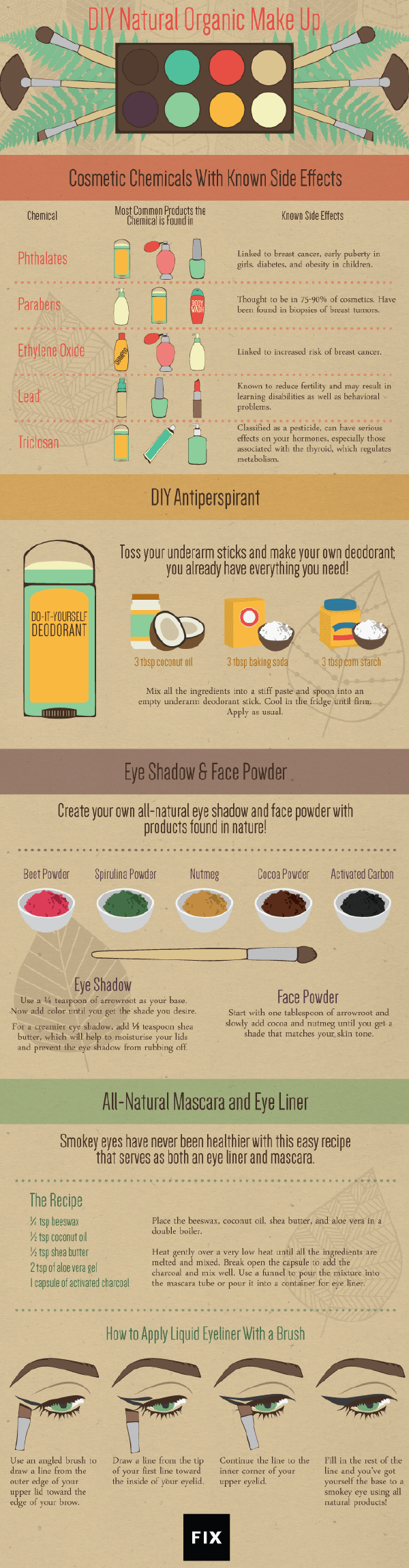 How to Make Your Own Makeup, Organically