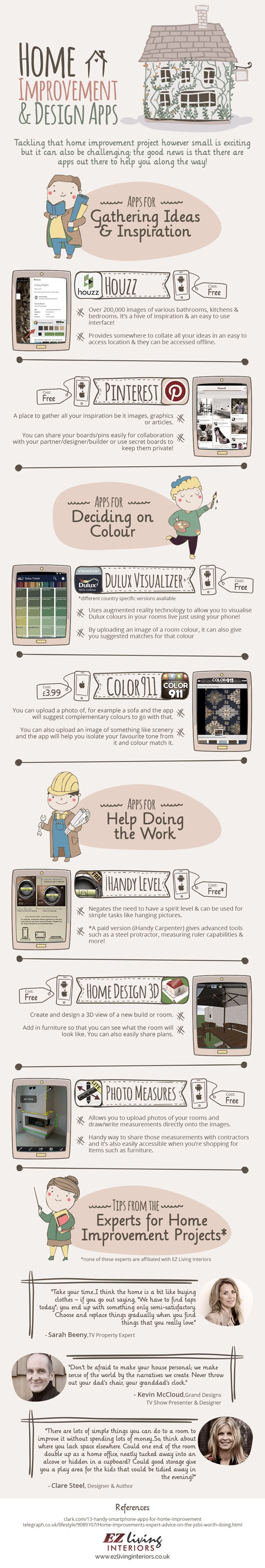 Home Renovation Apps a guide to home improvement & design apps
