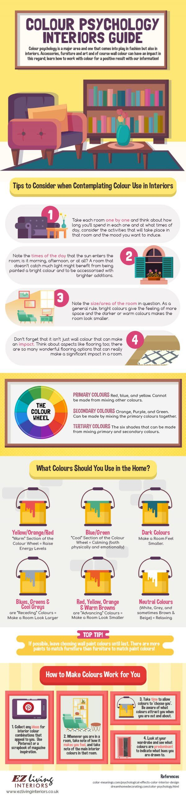 What Your Home\'s Colors Say About You