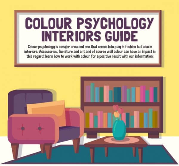 What Your Home S Colors Say About You